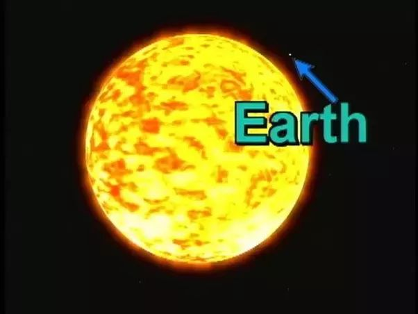 1.3 million Earths could fit inside the sun, an average sized star.