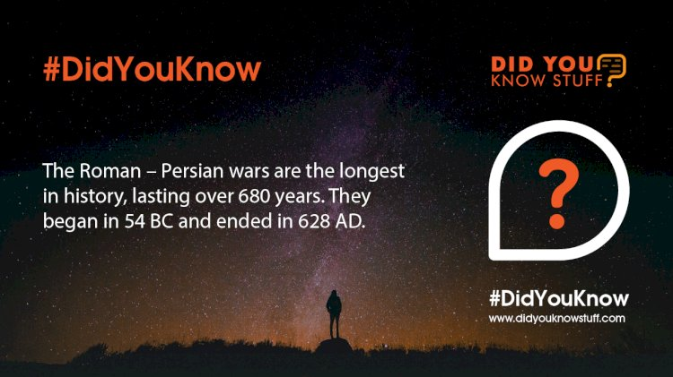 The Roman – Persian wars are the longest in history, lasting over 680 years. They began in 54 BC and ended in 628 AD.