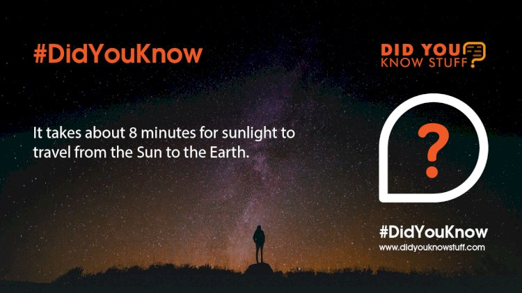 It takes about 8 minutes for sunlight to travel from the Sun to the Earth.