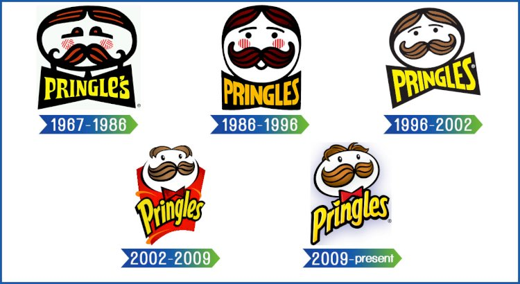 Pringles were first sold in America in 1968 but were not popular until the mid-1970s.